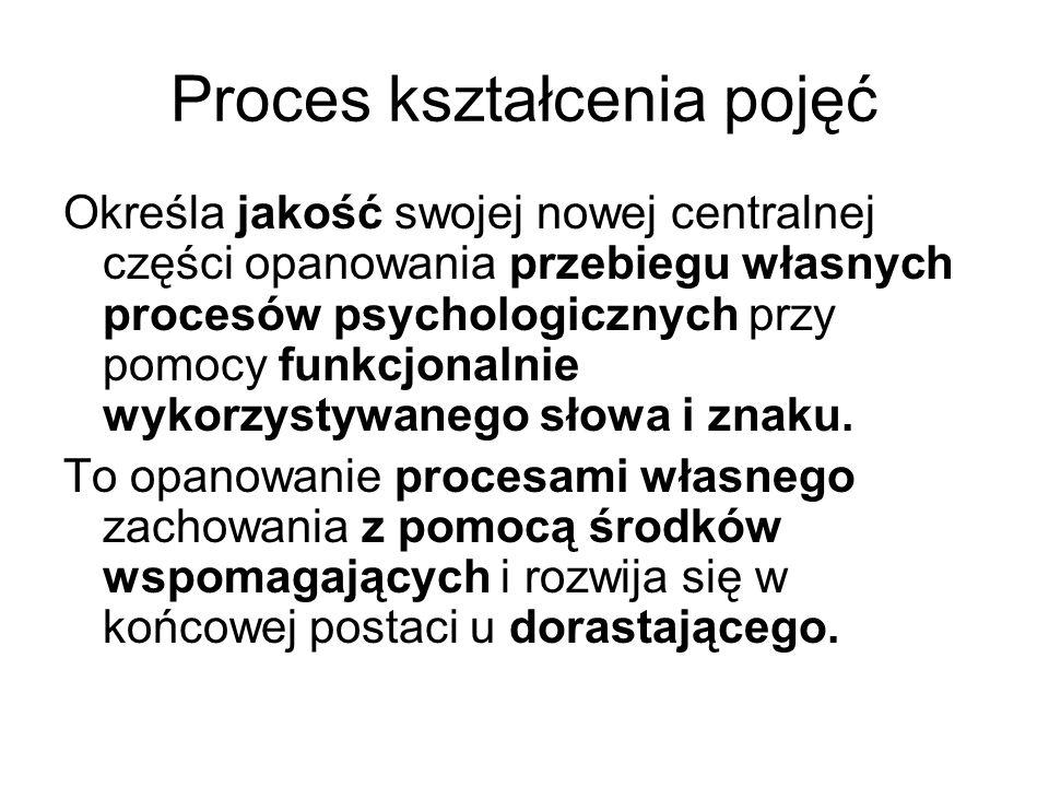 Proces kształcenia pojęć