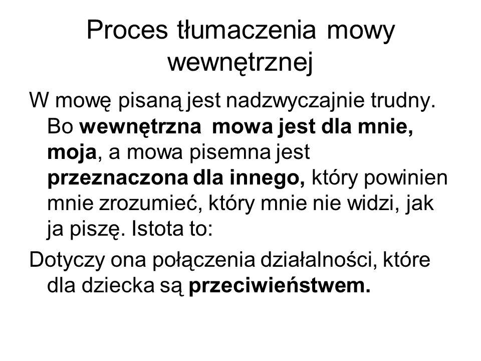 Proces tłumaczenia mowy wewnętrznej