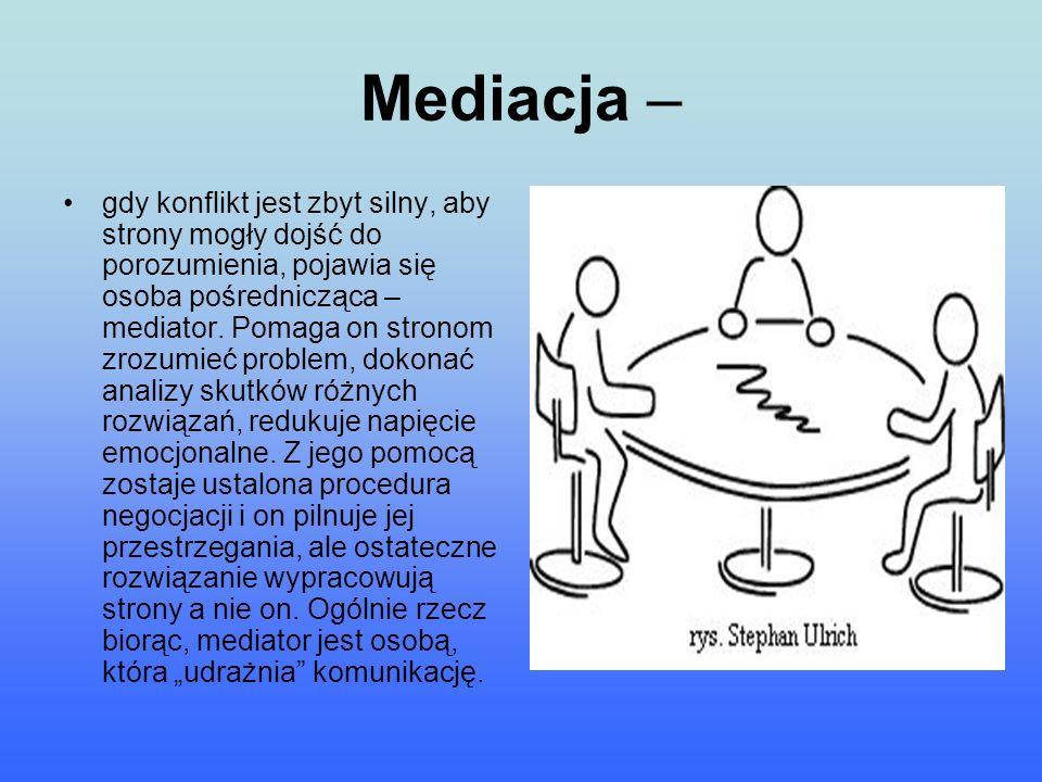Mediacja –