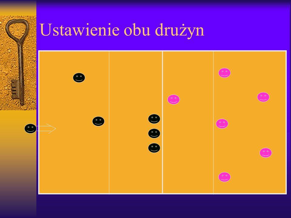 Ustawienie obu drużyn Ustawienie dwóch drużyn przed zagrywką czarnych.