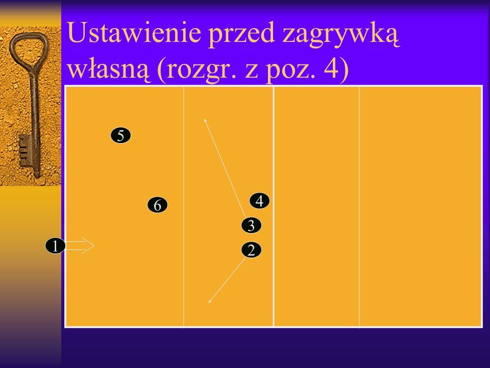 Ustawienie przed zagrywką własną (rozgr. z poz. 4)