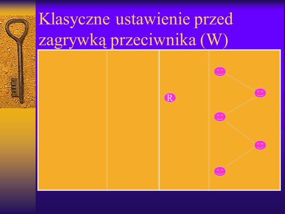 Klasyczne ustawienie przed zagrywką przeciwnika (W)