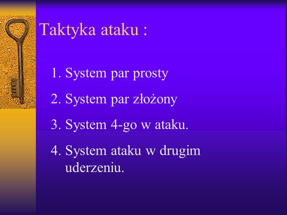 Taktyka ataku : System par prosty System par złożony