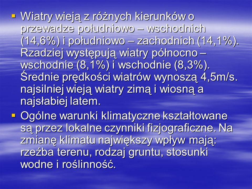 Wiatry wieją z różnych kierunków o przewadze południowo – wschodnich (14,6%) i południowo – zachodnich (14,1%). Rzadziej występują wiatry północno – wschodnie (8,1%) i wschodnie (8,3%). Średnie prędkości wiatrów wynoszą 4,5m/s. najsilniej wieją wiatry zimą i wiosną a najsłabiej latem.