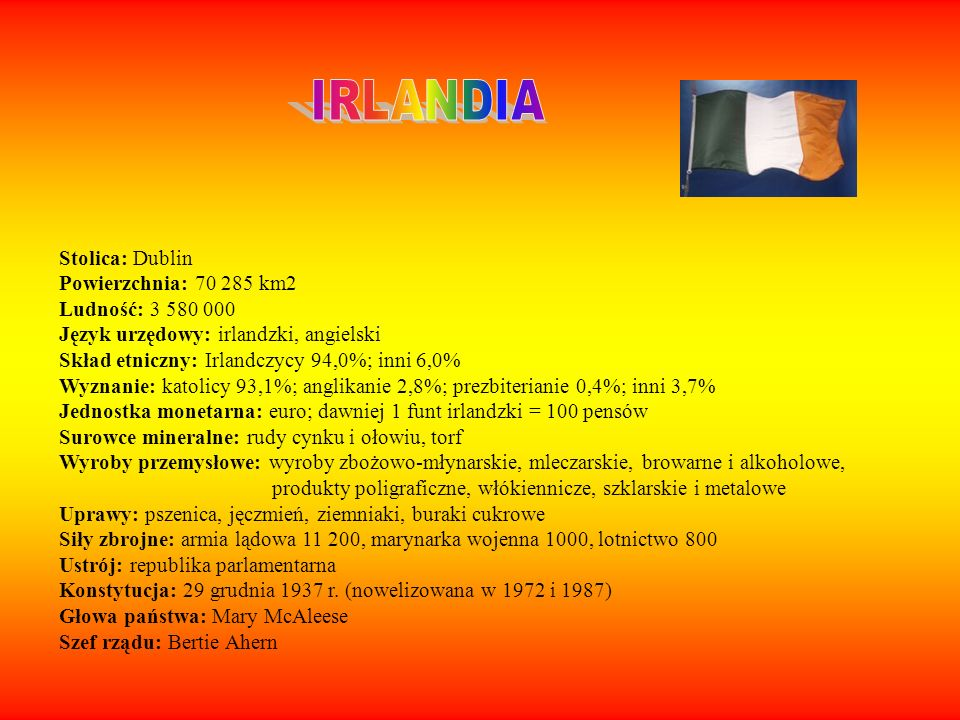 IRLANDIA Stolica: Dublin Powierzchnia: 70 285 km2 Ludność: 3 580 000