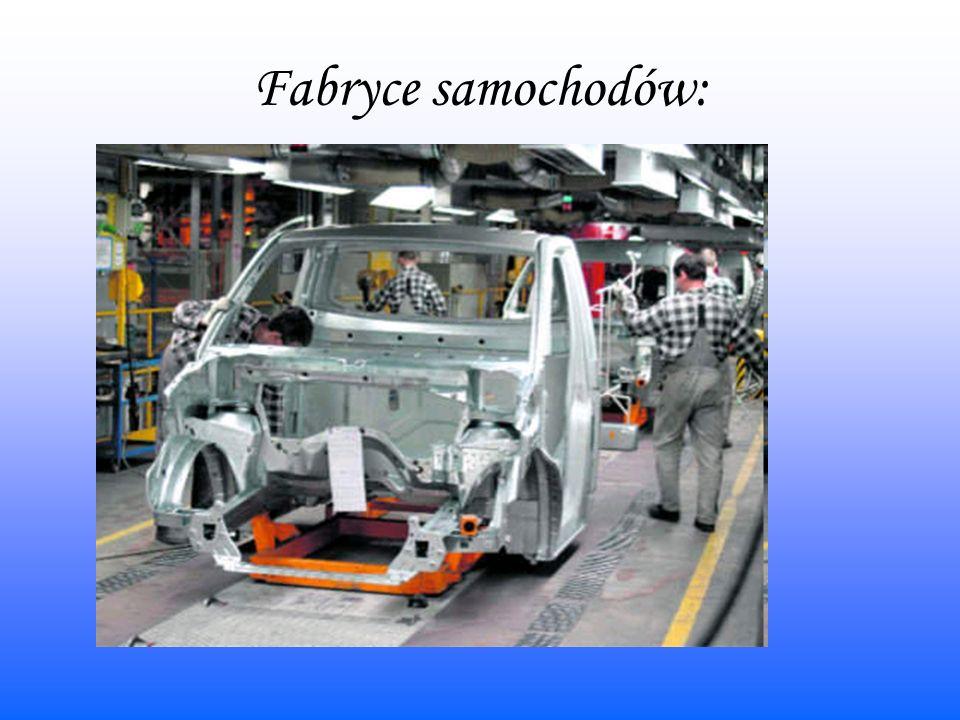 Fabryce samochodów: