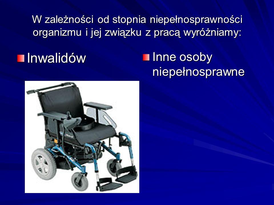 Inwalidów Inne osoby niepełnosprawne