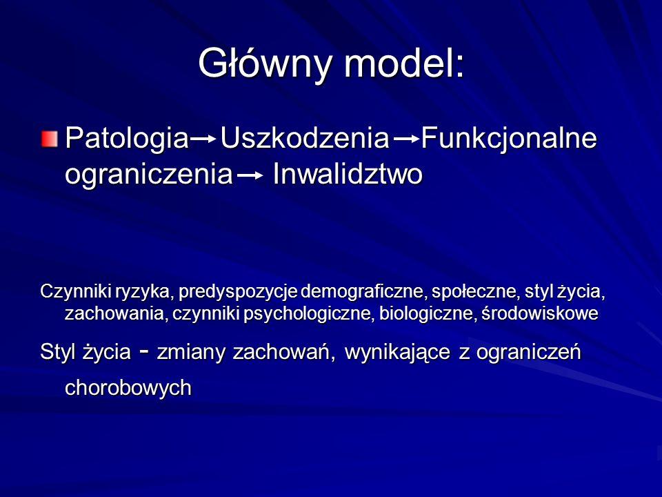 Główny model: Patologia Uszkodzenia Funkcjonalne ograniczenia Inwalidztwo.