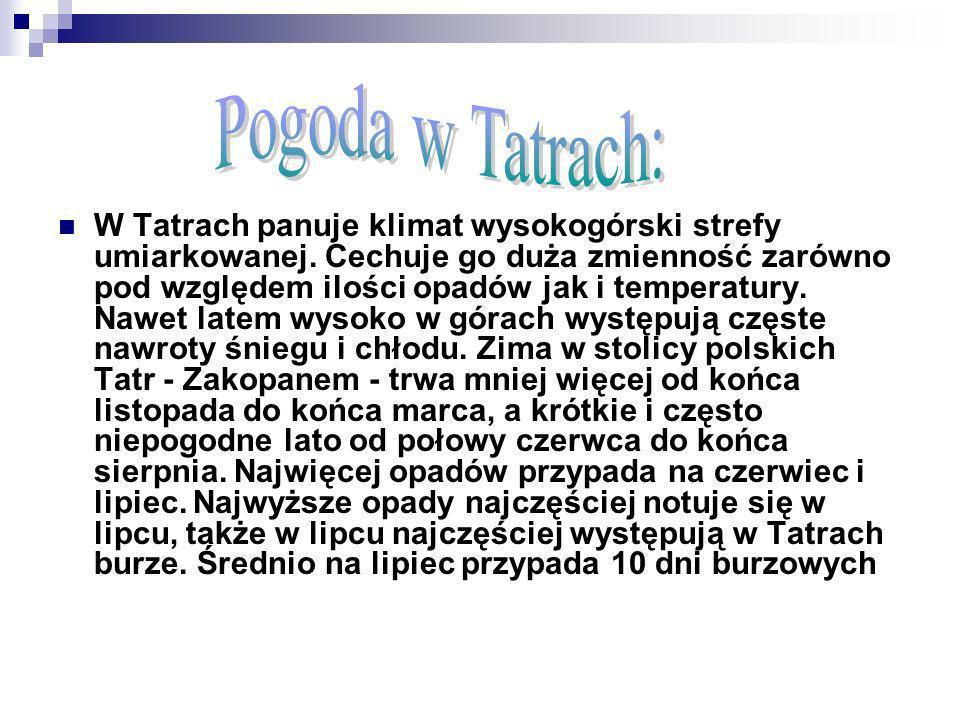 Pogoda w Tatrach: