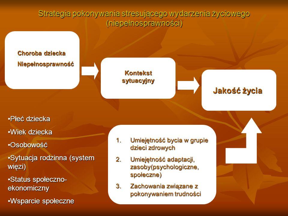 Strategia pokonywania stresującego wydarzenia życiowego (niepełnosprawności)