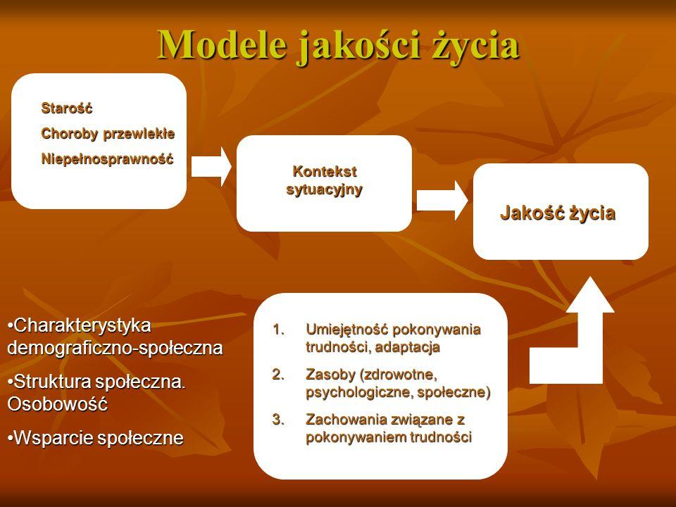 Modele jakości życia Jakość życia