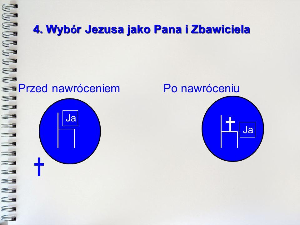 4. Wybór Jezusa jako Pana i Zbawiciela