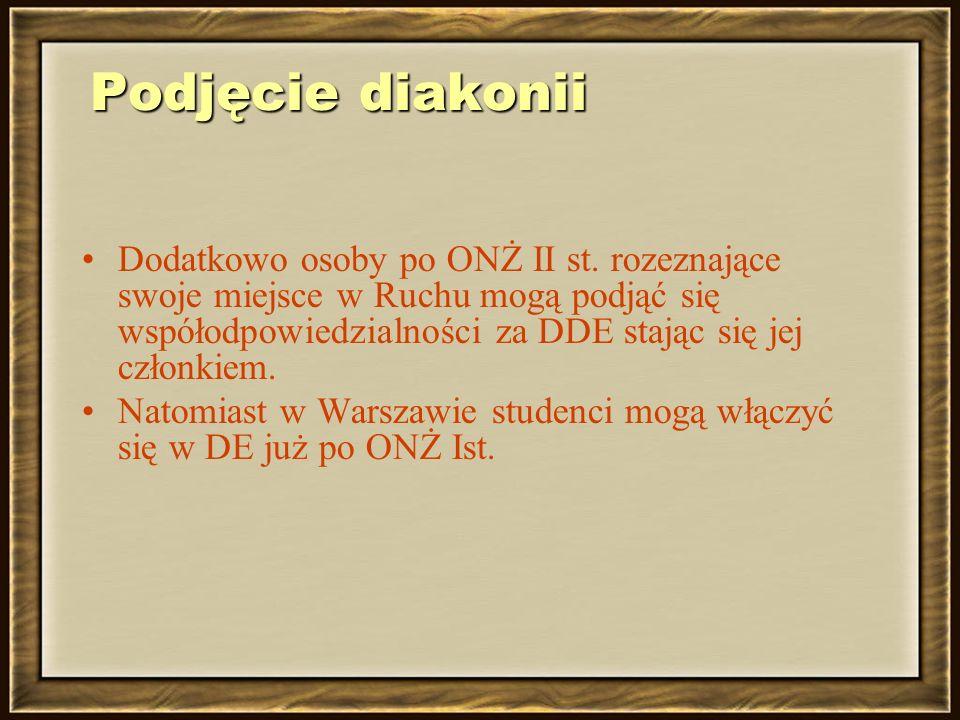 Podjęcie diakonii