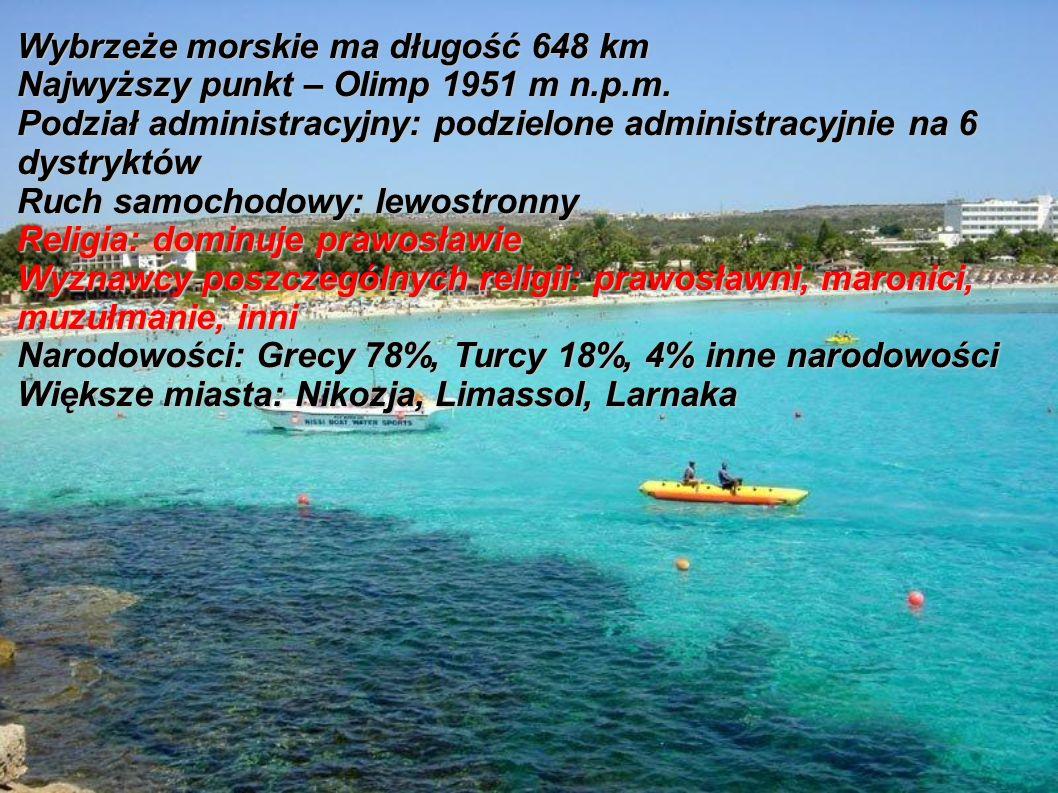 Wybrzeże morskie ma długość 648 km