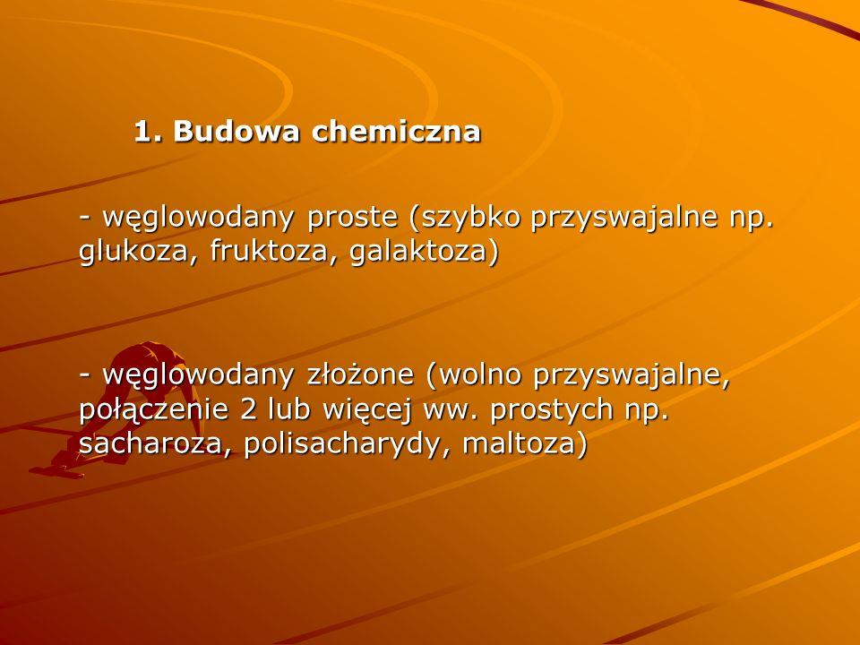 1. Budowa chemiczna - węglowodany proste (szybko przyswajalne np. glukoza, fruktoza, galaktoza)