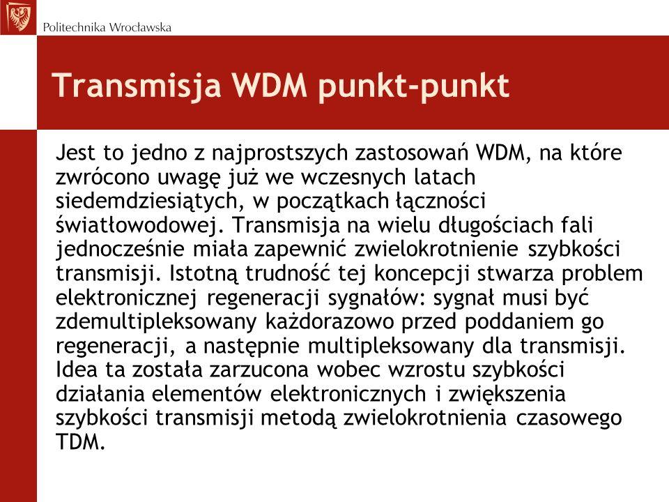 Transmisja WDM punkt-punkt