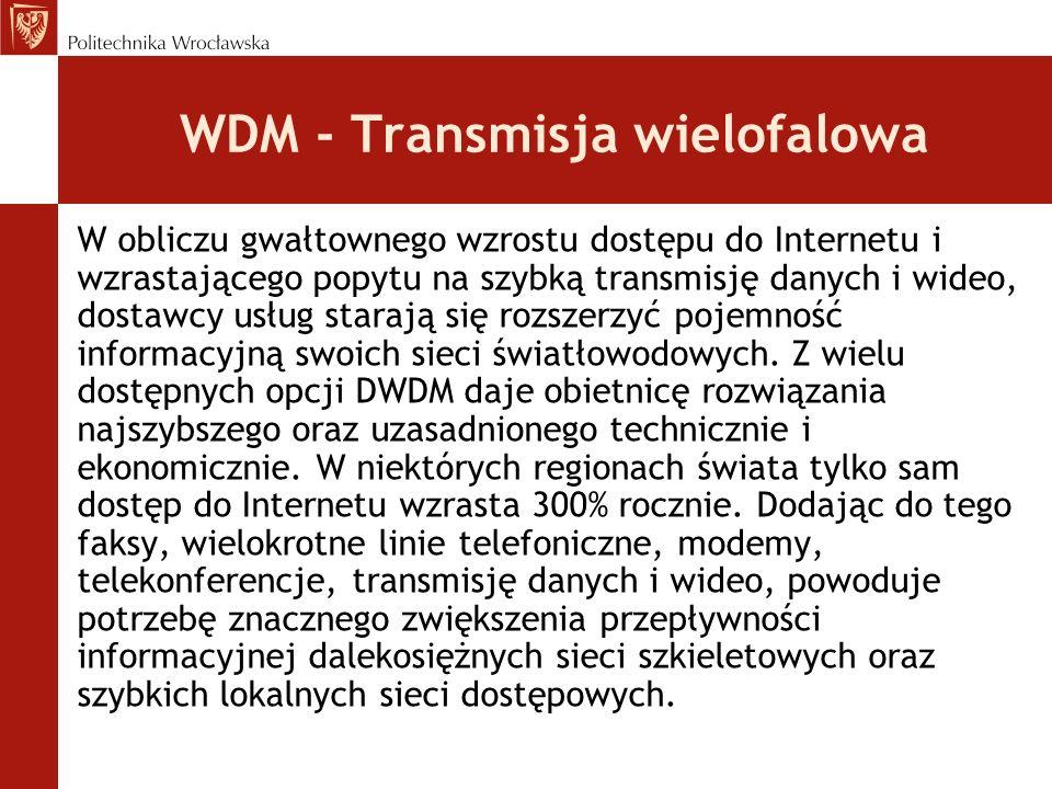 WDM - Transmisja wielofalowa