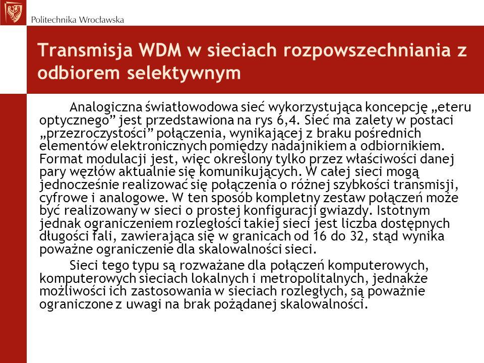 Transmisja WDM w sieciach rozpowszechniania z odbiorem selektywnym