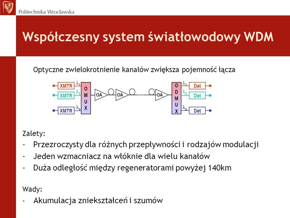 Współczesny system światłowodowy WDM