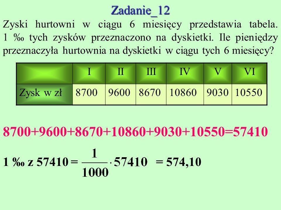 Zadanie_12 Zyski hurtowni w ciągu 6 miesięcy przedstawia tabela