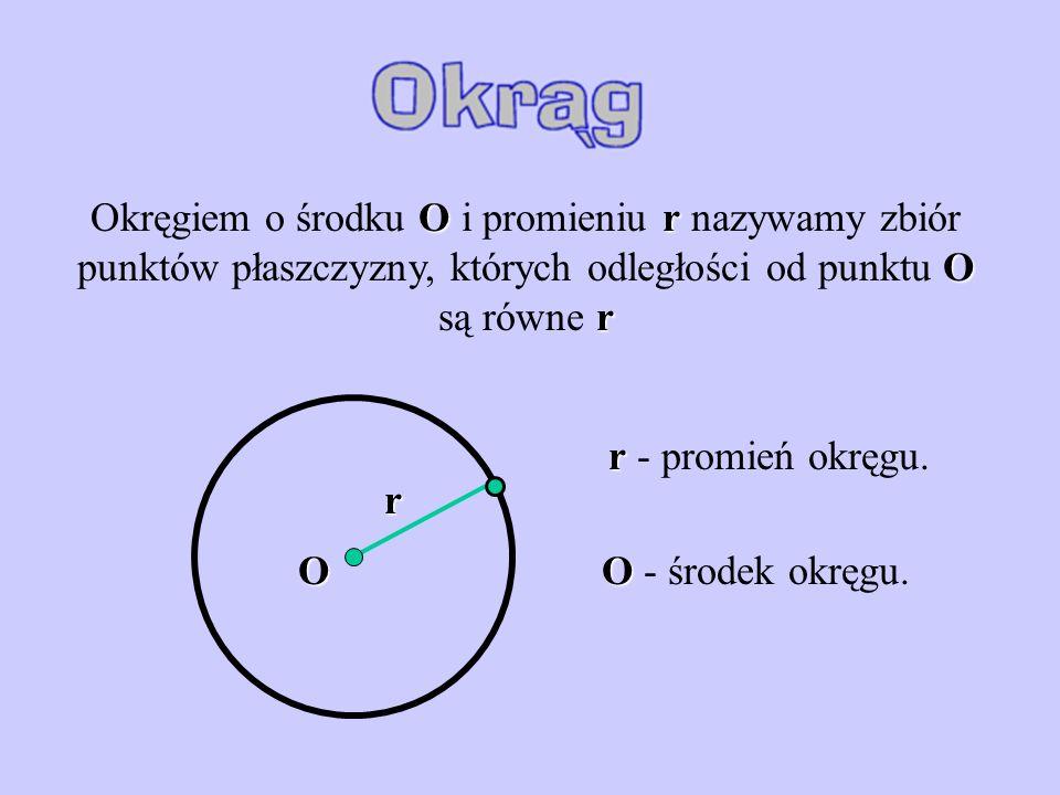 Okręgiem o środku O i promieniu r nazywamy zbiór punktów płaszczyzny, których odległości od punktu O są równe r
