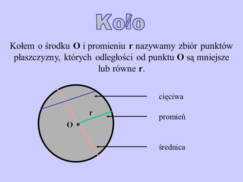 Kołem o środku O i promieniu r nazywamy zbiór punktów płaszczyzny, których odległości od punktu O są mniejsze lub równe r.