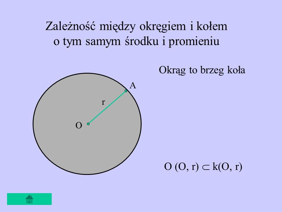 Zależność między okręgiem i kołem o tym samym środku i promieniu