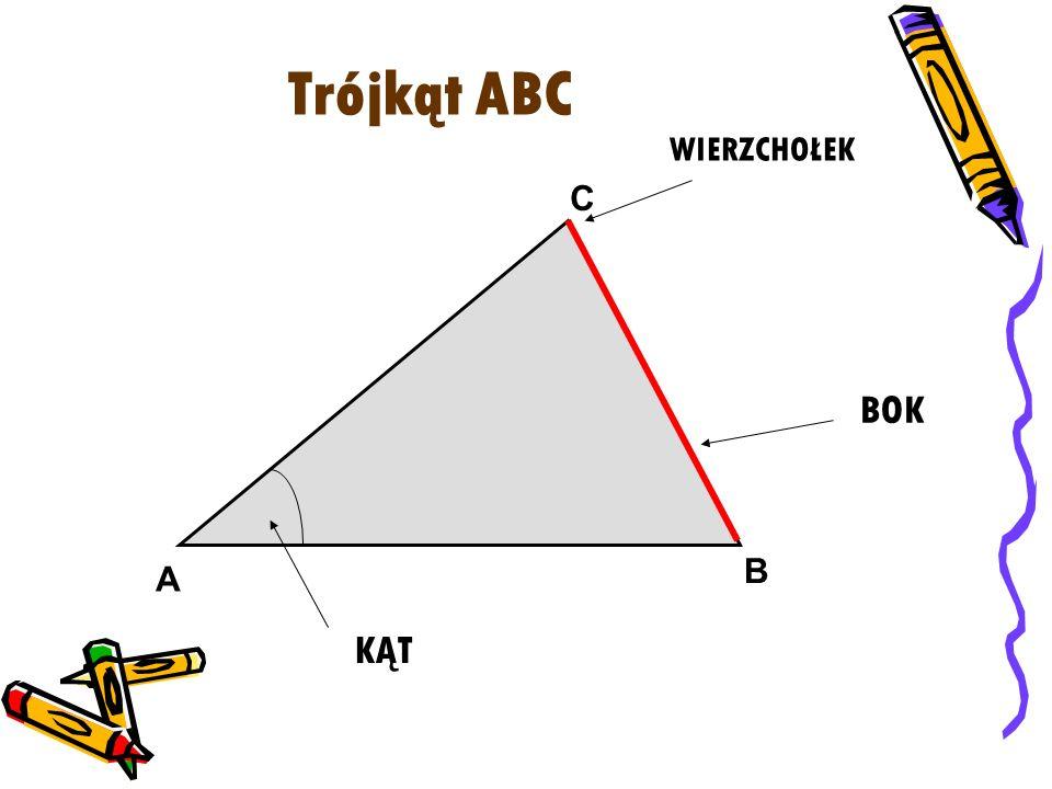 Trójkąt ABC BOK KĄT WIERZCHOŁEK C B A