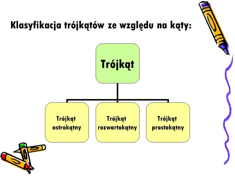 Klasyfikacja trójkątów ze względu na kąty: