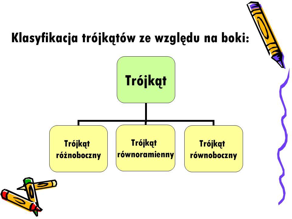 Klasyfikacja trójkątów ze względu na boki: