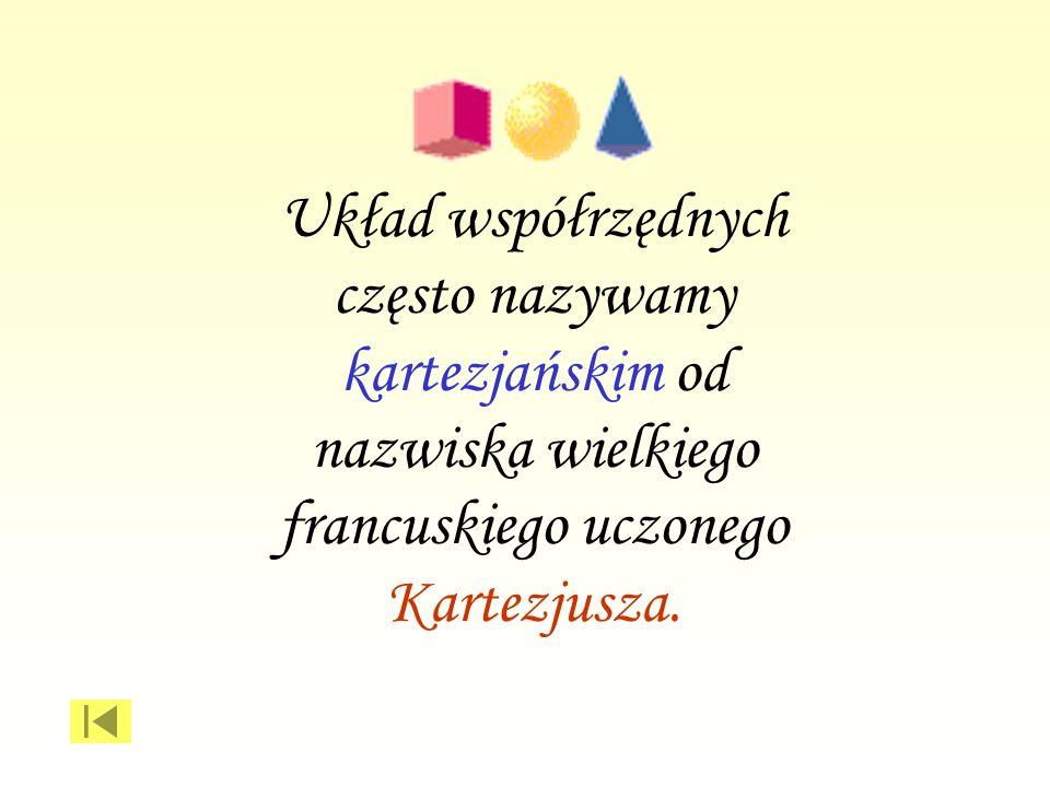 Układ współrzędnych często nazywamy kartezjańskim od nazwiska wielkiego francuskiego uczonego Kartezjusza.