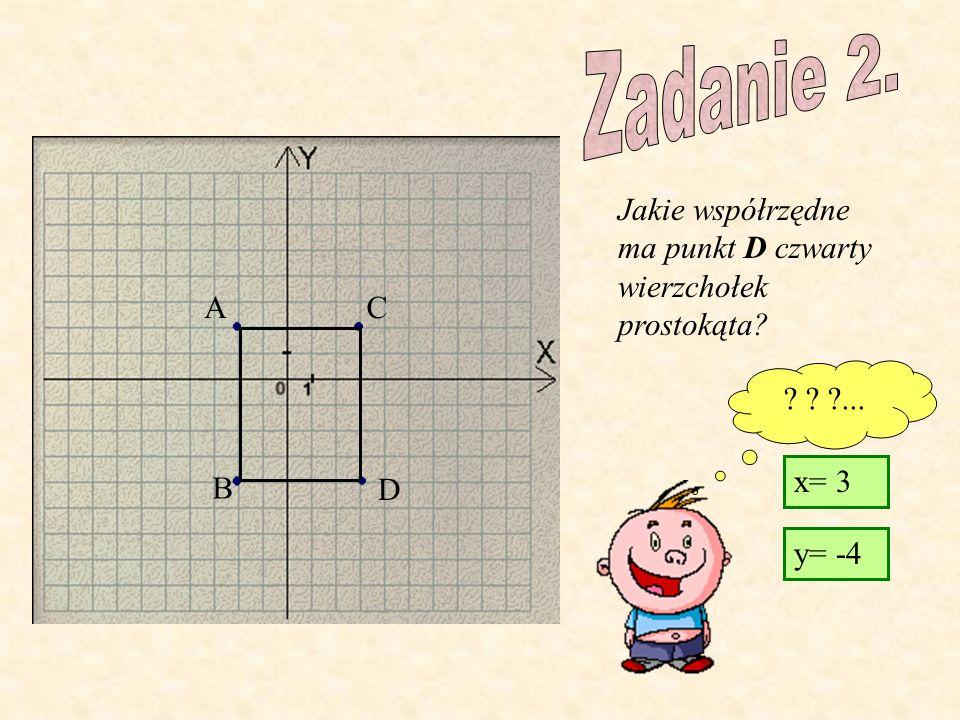 Zadanie 2. A B C Jakie współrzędne ma punkt D czwarty wierzchołek prostokąta ... x= 3 y= -4 D