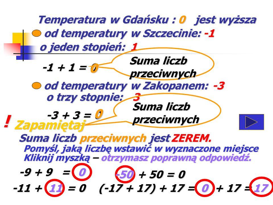 ! Zapamiętaj Temperatura w Gdańsku : jest wyższa