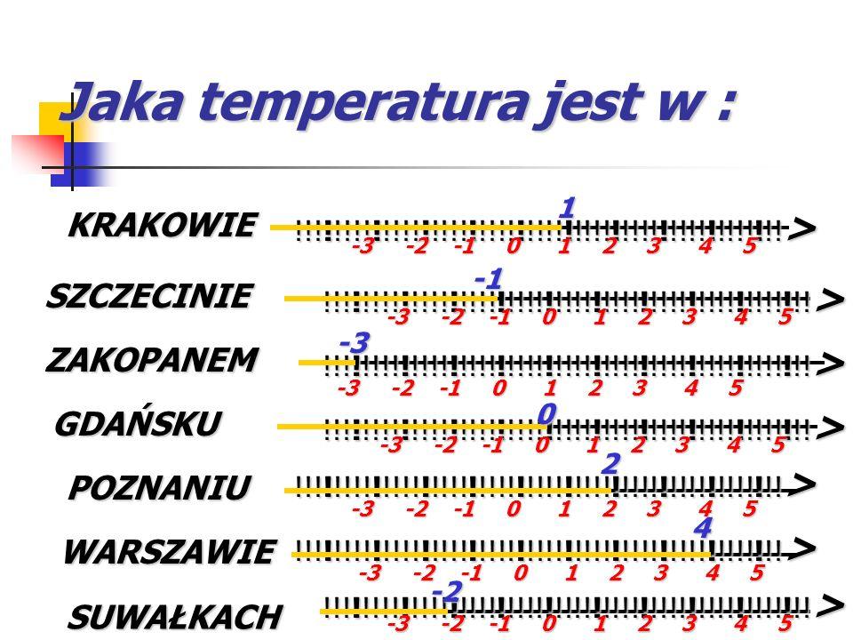 Jaka temperatura jest w :