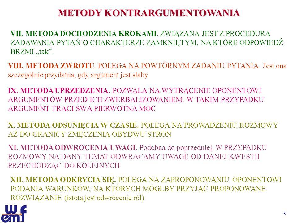 METODY KONTRARGUMENTOWANIA