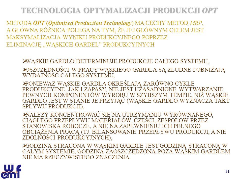 TECHNOLOGIA OPTYMALIZACJI PRODUKCJI OPT