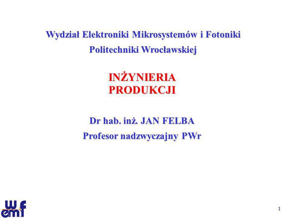 INŻYNIERIA PRODUKCJI Wydział Elektroniki Mikrosystemów i Fotoniki