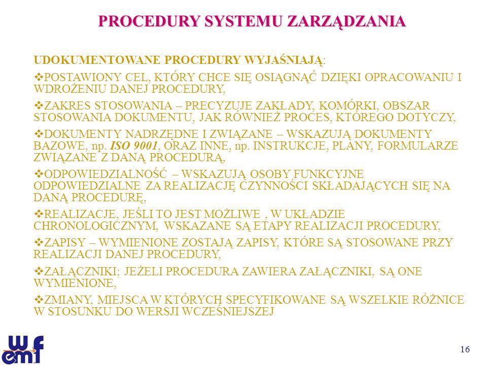 PROCEDURY SYSTEMU ZARZĄDZANIA