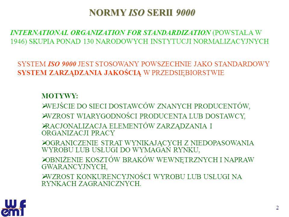 NORMY ISO SERII 9000 INTERNATIONAL ORGANIZATION FOR STANDARDIZATION (POWSTAŁA W 1946) SKUPIA PONAD 130 NARODOWYCH INSTYTUCJI NORMALIZACYJNYCH.