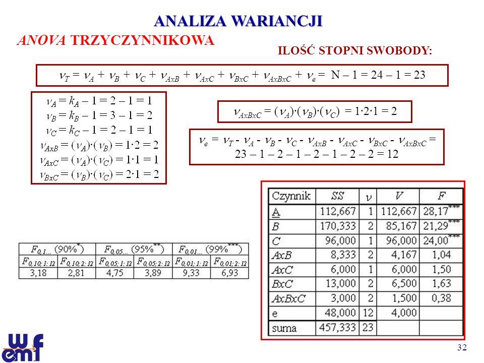 AxBxC = (A)·(B)·(C) = 1·2·1 = 2