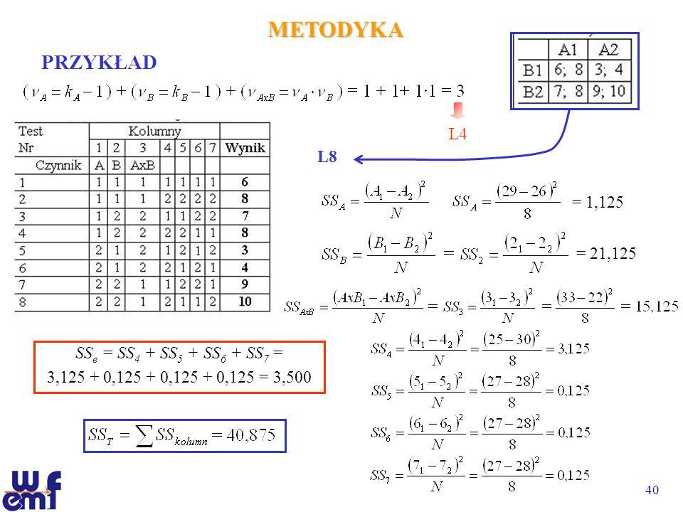 METODYKA PRZYKŁAD L4 L8 = 1,125 = 21,125 SSe = SS4 + SS5 + SS6 + SS7 =