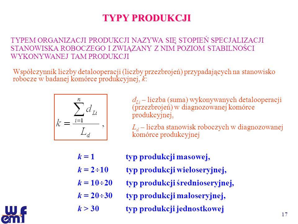 TYPY PRODUKCJI k = 1 typ produkcji masowej,