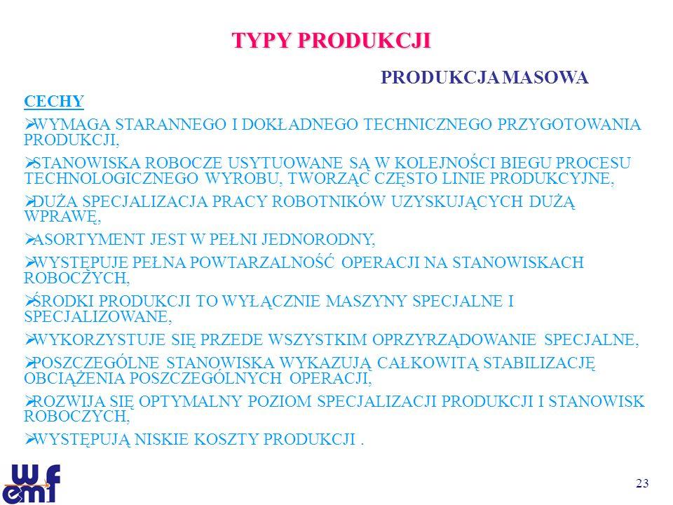 TYPY PRODUKCJI PRODUKCJA MASOWA CECHY