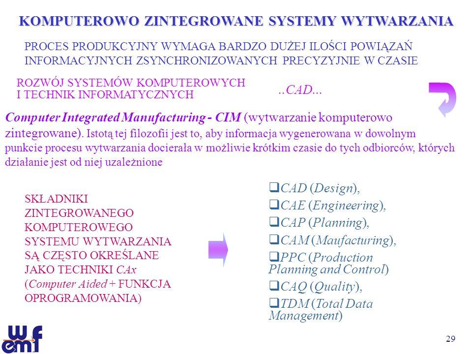 KOMPUTEROWO ZINTEGROWANE SYSTEMY WYTWARZANIA