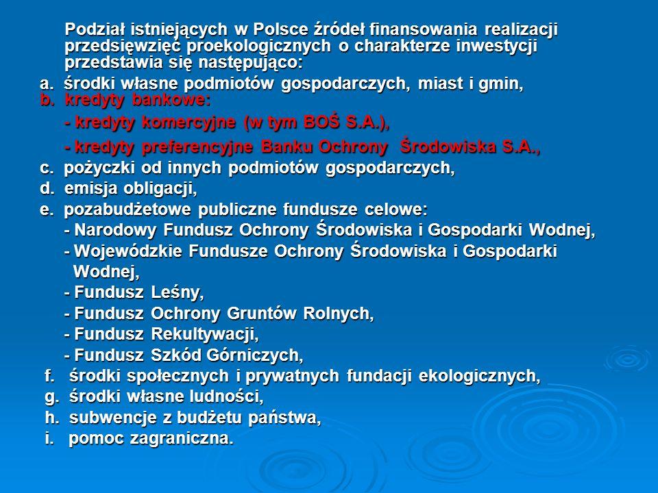 - kredyty komercyjne (w tym BOŚ S.A.),