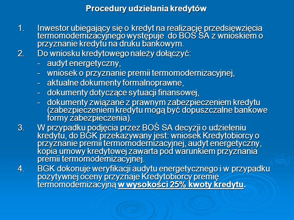 Procedury udzielania kredytów