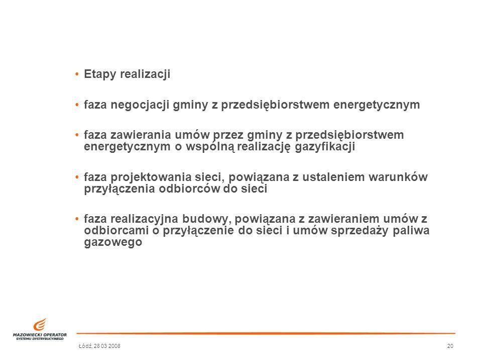 faza negocjacji gminy z przedsiębiorstwem energetycznym