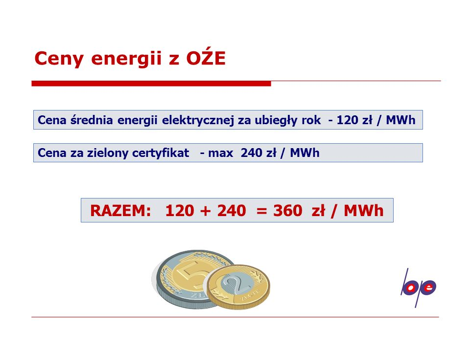 Ceny energii z OŹE RAZEM: 120 + 240 = 360 zł / MWh