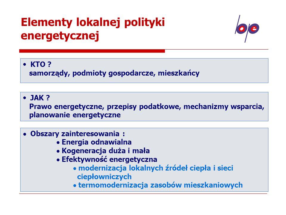 Elementy lokalnej polityki energetycznej