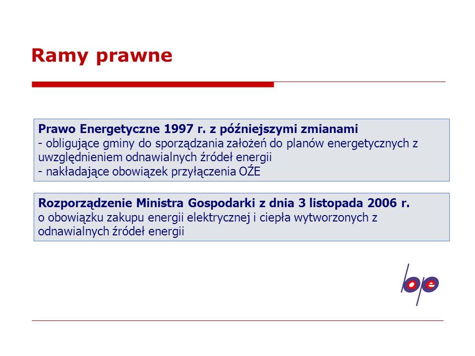 Ramy prawne Prawo Energetyczne 1997 r. z późniejszymi zmianami